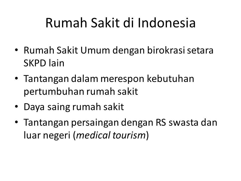 Rumah Sakit di Indonesia Rumah Sakit Umum dengan birokrasi setara SKPD lain Tantangan dalam merespon kebutuhan pertumbuhan rumah sakit Daya saing rumah sakit Tantangan persaingan dengan RS swasta dan luar negeri (medical tourism)