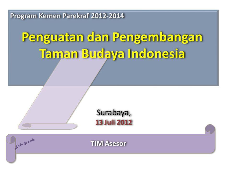 Endo Suanda TIM Asesor Penguatan dan Pengembangan Taman Budaya Indonesia Penguatan dan Pengembangan Taman Budaya Indonesia Surabaya, 13 Juli 2012 Surabaya, 13 Juli 2012 Program Kemen Parekraf 2012-2014