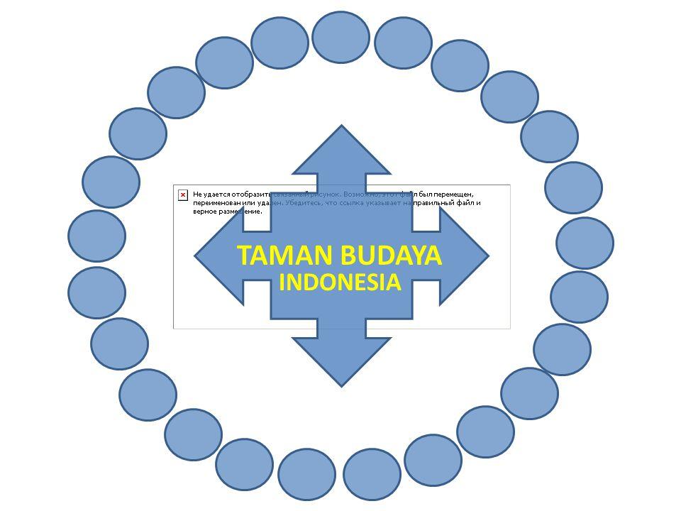 TAMAN BUDAYA INDONESIA LEMBAGA PEMERINTAH PUSAT DAERAH RUANG PUBLIK PEMERINTAH PUBLIK