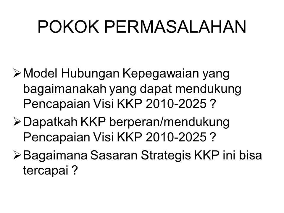 POKOK PERMASALAHAN  Model Hubungan Kepegawaian yang bagaimanakah yang dapat mendukung Pencapaian Visi KKP 2010-2025 ?  Dapatkah KKP berperan/menduku