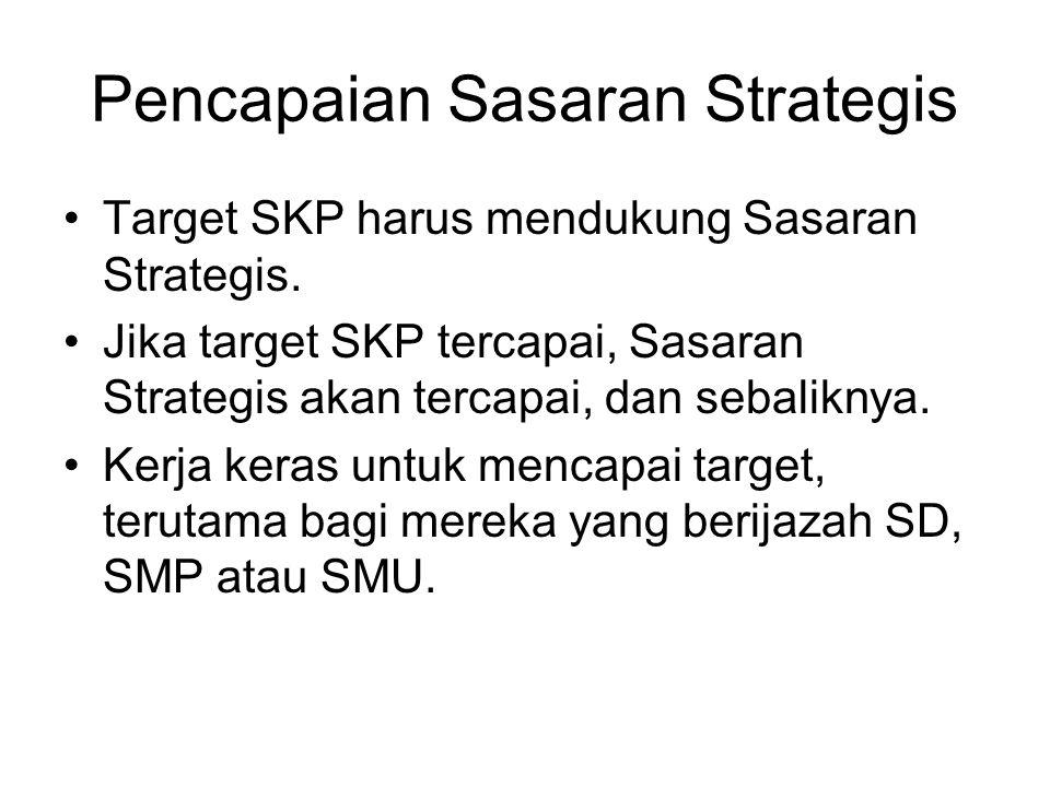 Pencapaian Sasaran Strategis Target SKP harus mendukung Sasaran Strategis. Jika target SKP tercapai, Sasaran Strategis akan tercapai, dan sebaliknya.