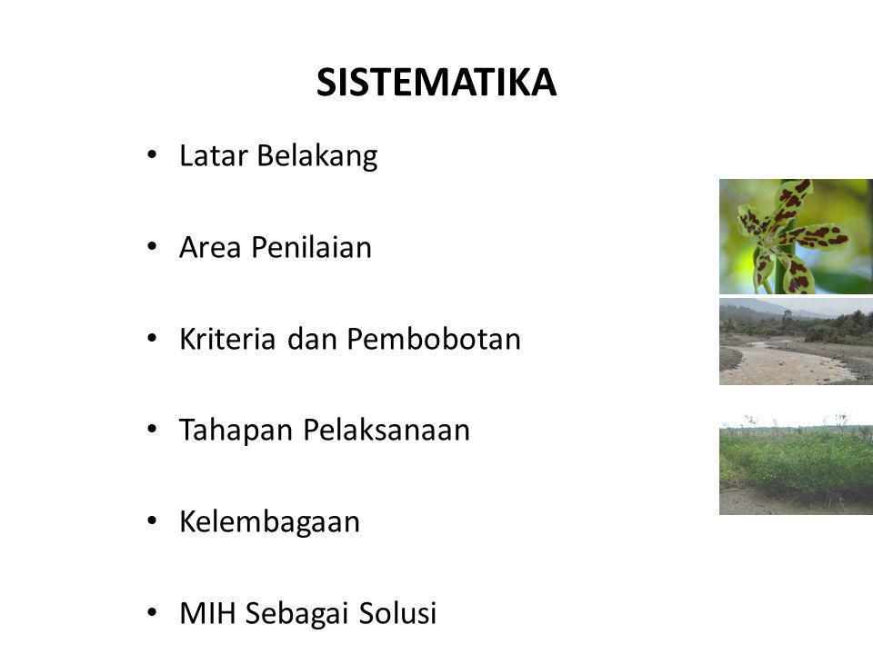 PENYERAHAN TROPHY RAKSANIYATA PENYERAHAN PIAGAM RAKSANIYATA Trophy Raksaniyata : 1) Deli Serdang, Sumatera Utara, 2) Kolaka, Sulawesi Tenggara, 3) Lombok Barat, Nusa Tengara, 4) Sangihe, Sulawesi Utara, 5) Sumbawa, Nusa Tenggara Barat.