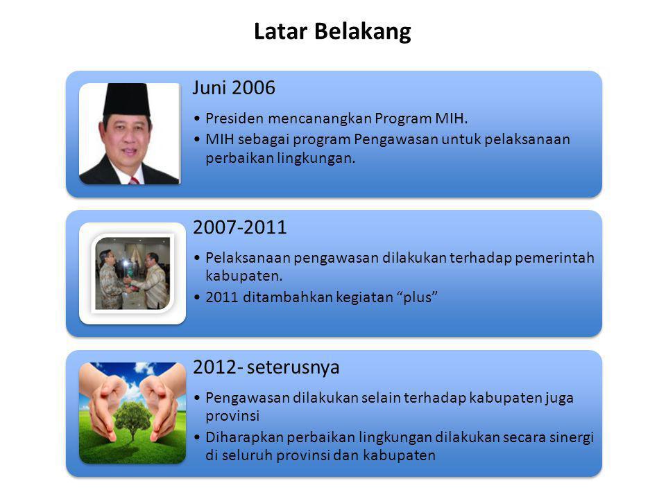 Latar Belakang Juni 2006 Presiden mencanangkan Program MIH. MIH sebagai program Pengawasan untuk pelaksanaan perbaikan lingkungan. 2007-2011 Pelaksana