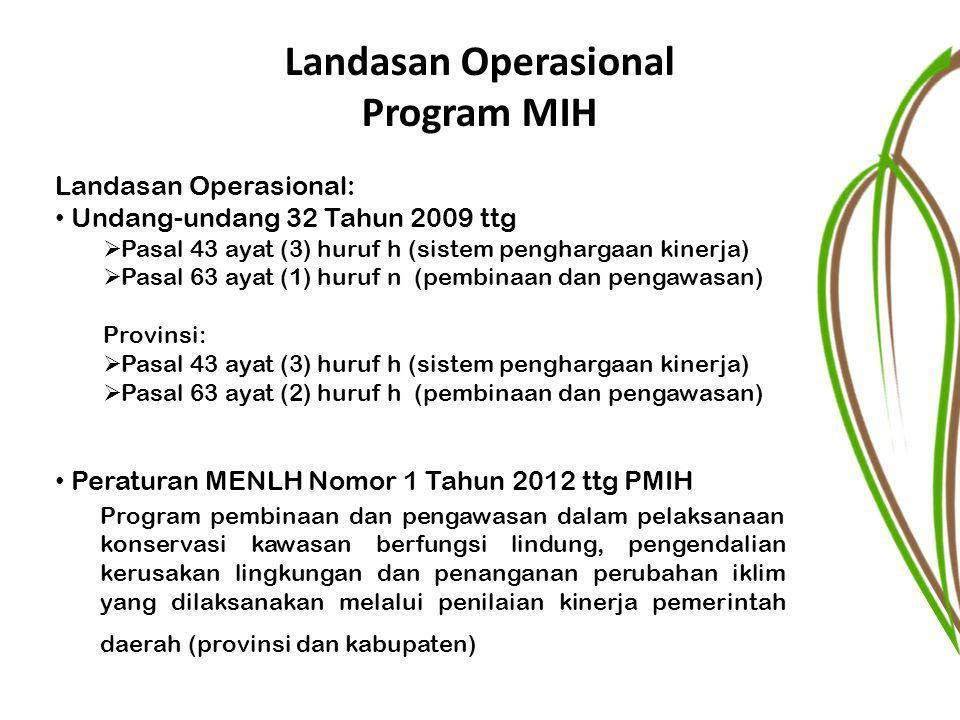 Landasan Operasional: Undang-undang 32 Tahun 2009 ttg PPLH  Pasal 43 ayat (3) huruf h (sistem penghargaan kinerja)  Pasal 63 ayat (1) huruf n (pembi