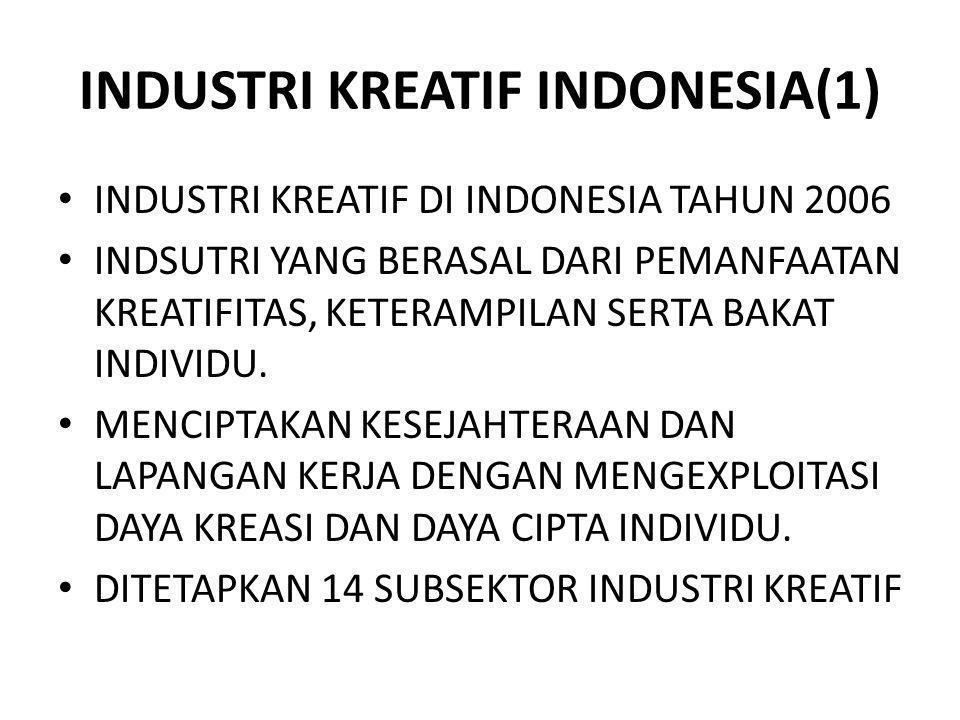 INDUSTRI KREATIF INDONESIA(1) INDUSTRI KREATIF DI INDONESIA TAHUN 2006 INDSUTRI YANG BERASAL DARI PEMANFAATAN KREATIFITAS, KETERAMPILAN SERTA BAKAT IN