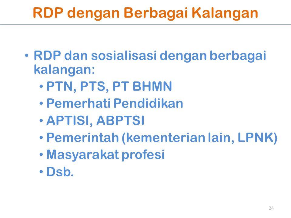 RDP dengan Berbagai Kalangan RDP dan sosialisasi dengan berbagai kalangan: PTN, PTS, PT BHMN Pemerhati Pendidikan APTISI, ABPTSI Pemerintah (kementeri