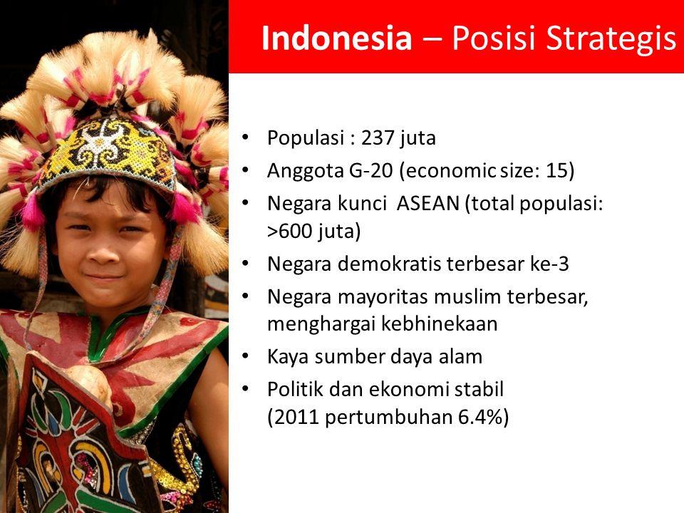 Skala ekonomi (th 2011) USA: – GDP (ppp): USD 15,290,000,000,000 (1 st ) – Growth rate: 1.70% – Per capita (ppp): USD 49,000 – External debt: USD 14,710,000,000,000 (96% GDP) Indonesia: – GDP (ppp): USD 1,139,000,000,000 (15 th ) – Growth rate: 6.5% – Per capita (ppp): USD 4,700 – External debt: USD 186,900,000,000 (16% GDP) Source: CIA Factbook, 2012