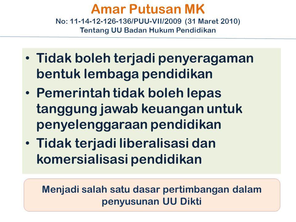 Amar Putusan MK No: 11-14-12-126-136/PUU-VII/2009 (31 Maret 2010) Tentang UU Badan Hukum Pendidikan Tidak boleh terjadi penyeragaman bentuk lembaga pe