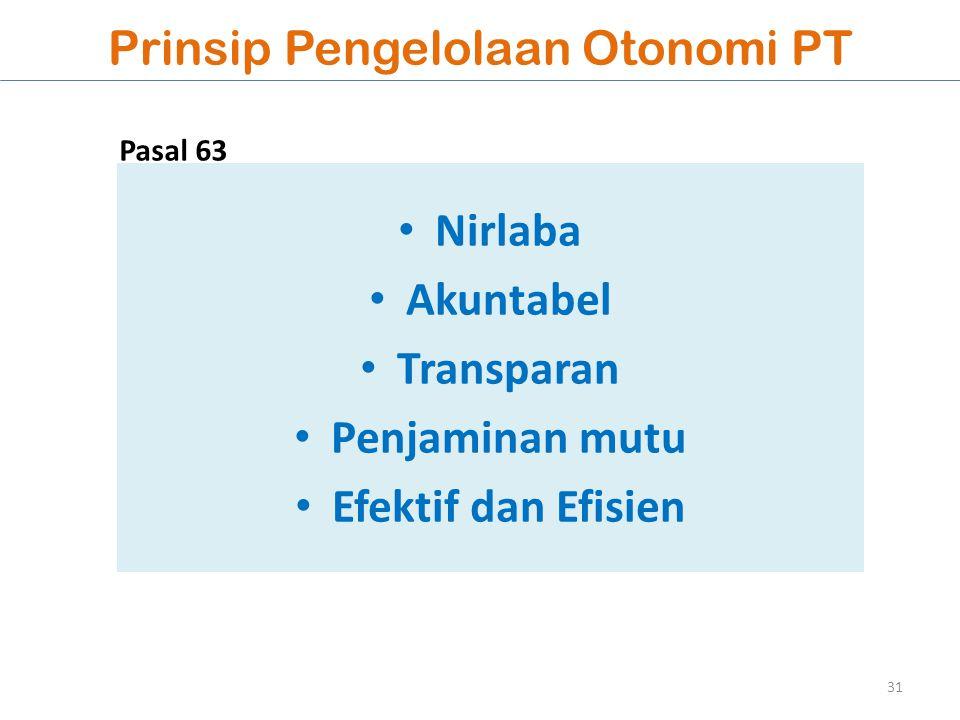 Prinsip Pengelolaan Otonomi PT Nirlaba Akuntabel Transparan Penjaminan mutu Efektif dan Efisien 31 Pasal 63