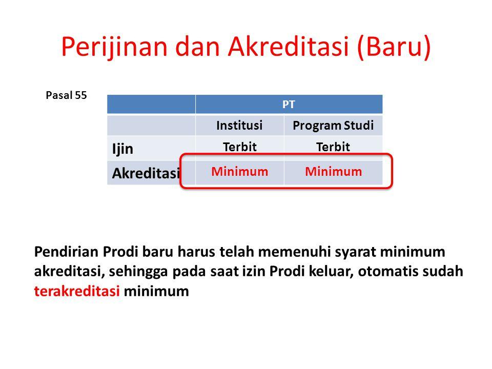 Perijinan dan Akreditasi (Baru) PT InstitusiProgram Studi Ijin Terbit Akreditasi Minimum Pendirian Prodi baru harus telah memenuhi syarat minimum akre