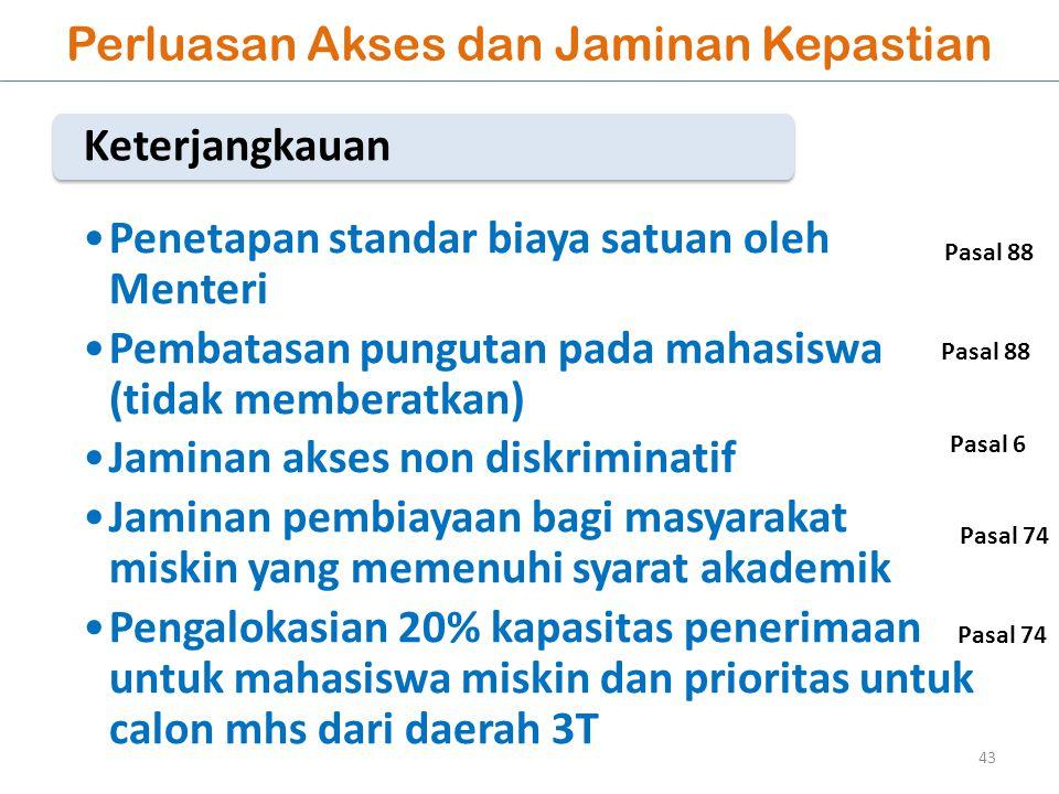 Perluasan Akses dan Jaminan Kepastian Penetapan standar biaya satuan oleh Menteri Pembatasan pungutan pada mahasiswa (tidak memberatkan) Jaminan akses
