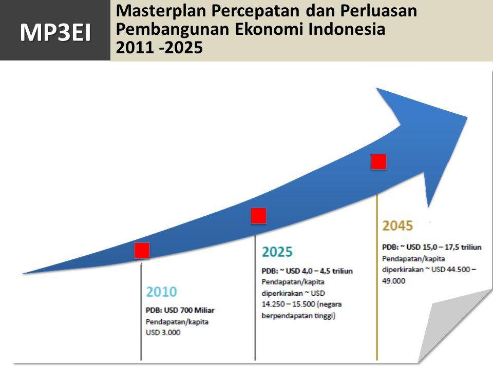 Catatan: kesenjangan bukan Jawa-Luar Jawa, bahkan di Jawa kesenjangan sangat lebar Kesenjangan APK (Di luar Univ Terbuka) 2011