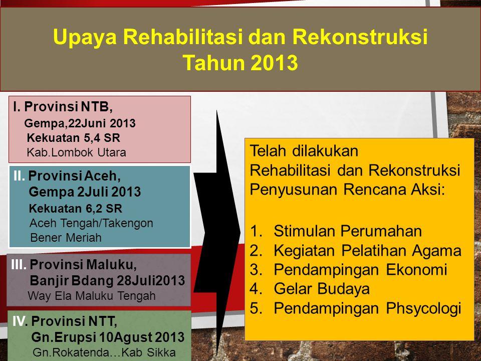Upaya Rehabilitasi dan Rekonstruksi Tahun 2013 II. Provinsi Aceh, Gempa 2Juli 2013 Kekuatan 6,2 SR Aceh Tengah/Takengon Bener Meriah IV. Provinsi NTT,