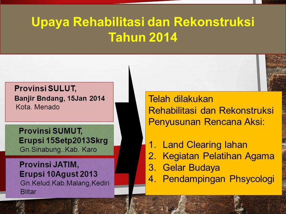 Upaya Rehabilitasi dan Rekonstruksi Tahun 2014 Provinsi SUMUT, Erupsi 15Setp2013Skrg Gn.Sinabung..Kab. Karo Provinsi SULUT, Banjir Bndang, 15Jan 2014