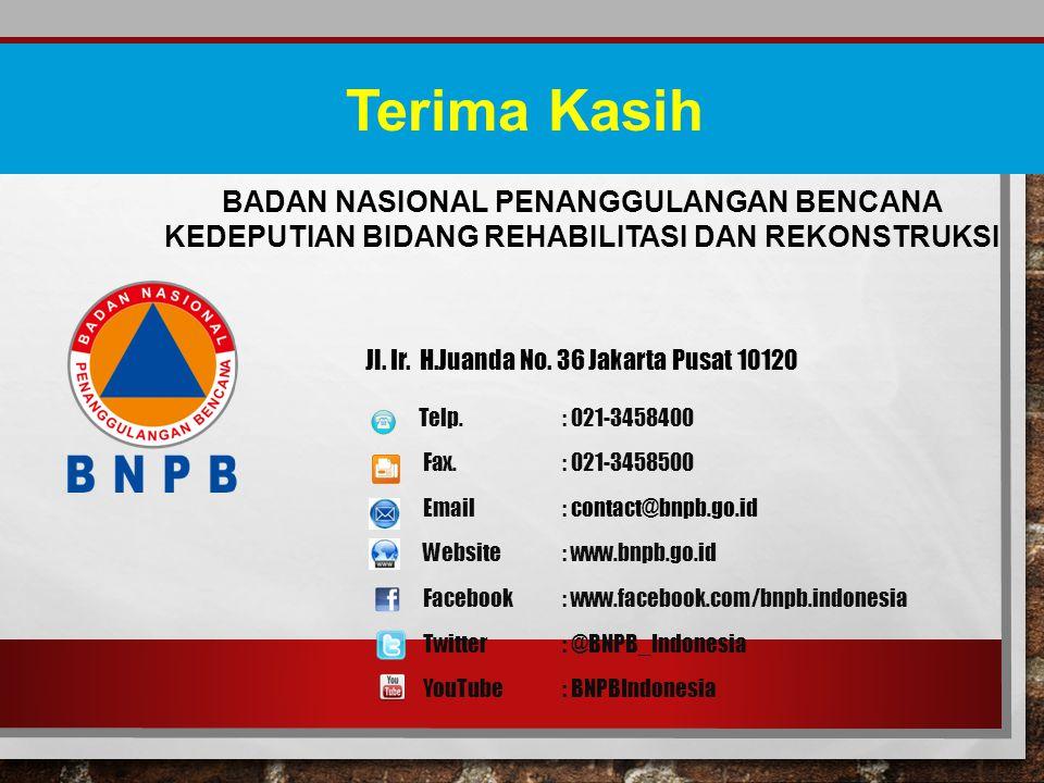 BADAN NASIONAL PENANGGULANGAN BENCANA KEDEPUTIAN BIDANG REHABILITASI DAN REKONSTRUKSI Jl. Ir. H.Juanda No. 36 Jakarta Pusat 10120 Telp. : 021-3458400