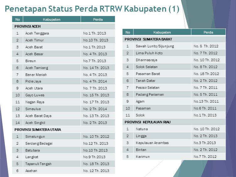 Penetapan Status Perda RTRW Kabupaten (1) NoKabupatenPerda PROVINSI ACEH 1Aceh TenggaraNo.1 Th. 2013 2Aceh TimurNo.10 Th. 2013 3Aceh BaratNo.1 Th.2013
