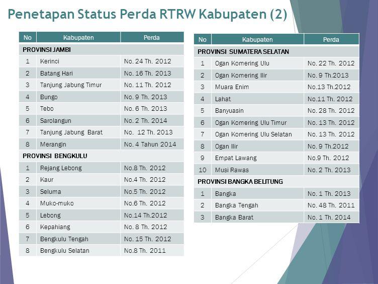 Penetapan Status Perda RTRW Kabupaten (3) NoKabupatenPerda PROVINSI LAMPUNG 1Lampung SelatanNo.
