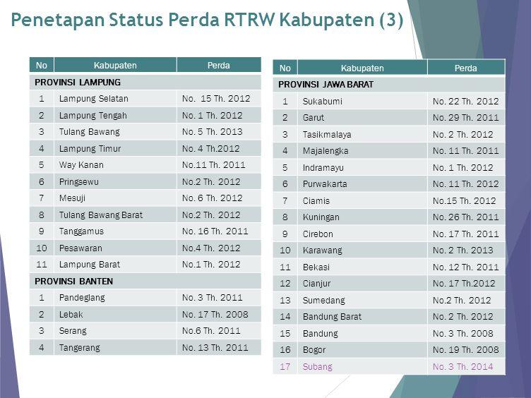Penetapan Status Perda RTRW Kabupaten (3) NoKabupatenPerda PROVINSI LAMPUNG 1Lampung SelatanNo. 15 Th. 2012 2Lampung TengahNo. 1 Th. 2012 3Tulang Bawa