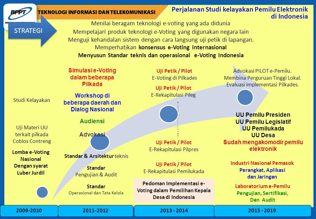 Perjalanan Studi kelayakan Pemilu Elektronik di Indonesia E-KTP MultifungsiE-KTP Multifungsi 2011-2012 2009-2010 2013 - 2014 2015 - 2019 UU Pemilu Pre