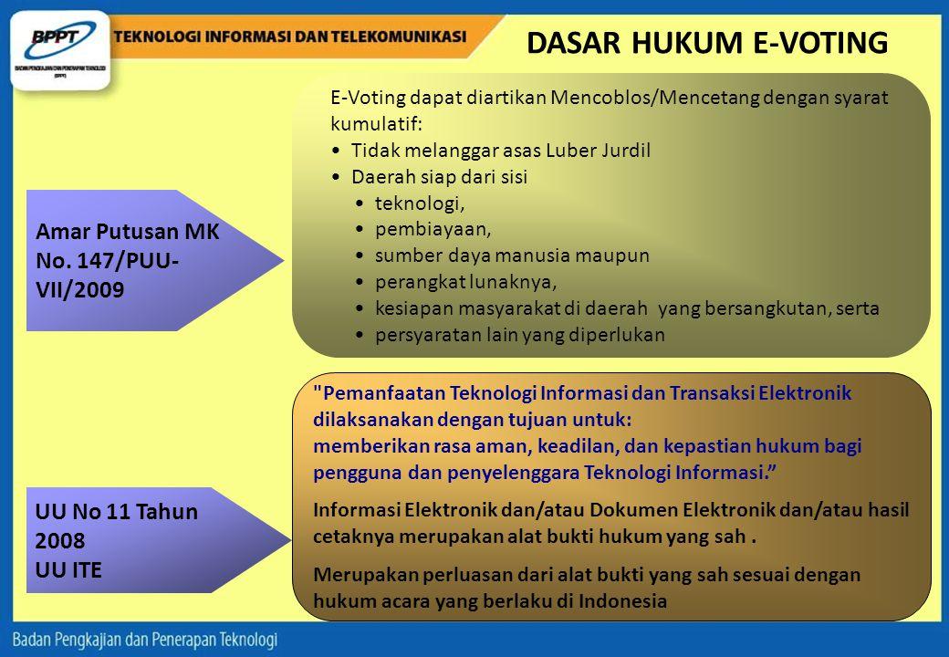 DASAR HUKUM E-VOTING Amar Putusan MK No. 147/PUU- VII/2009 UU No 11 Tahun 2008 UU ITE E-Voting dapat diartikan Mencoblos/Mencetang dengan syarat kumul