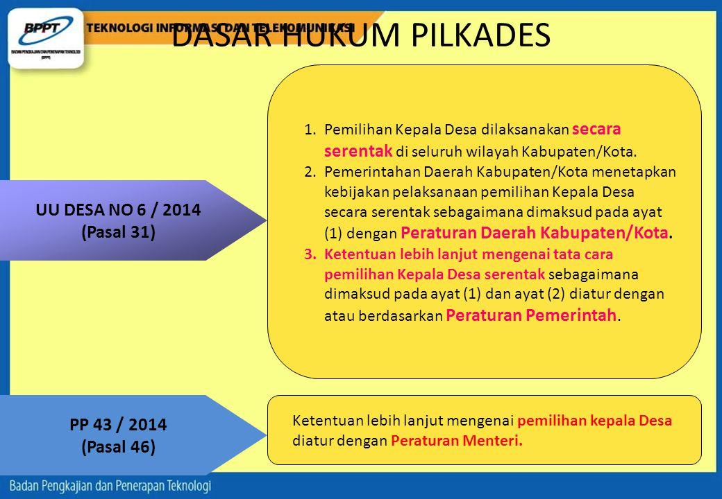 DASAR HUKUM PILKADES 1.Pemilihan Kepala Desa dilaksanakan secara serentak di seluruh wilayah Kabupaten/Kota. 2.Pemerintahan Daerah Kabupaten/Kota mene