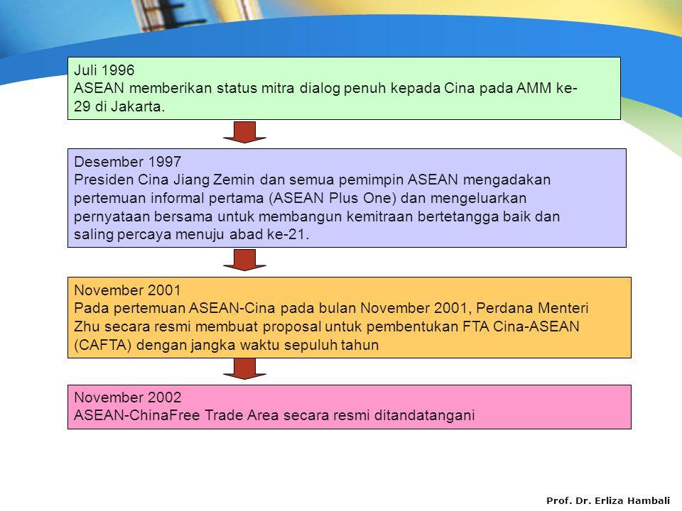 Prof. Dr. Erliza Hambali Juli 1996 ASEAN memberikan status mitra dialog penuh kepada Cina pada AMM ke- 29 di Jakarta. Desember 1997 Presiden Cina Jian