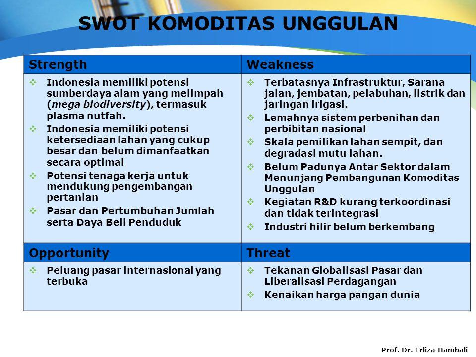 Prof. Dr. Erliza Hambali SWOT KOMODITAS UNGGULAN StrengthWeakness  Indonesia memiliki potensi sumberdaya alam yang melimpah (mega biodiversity), term