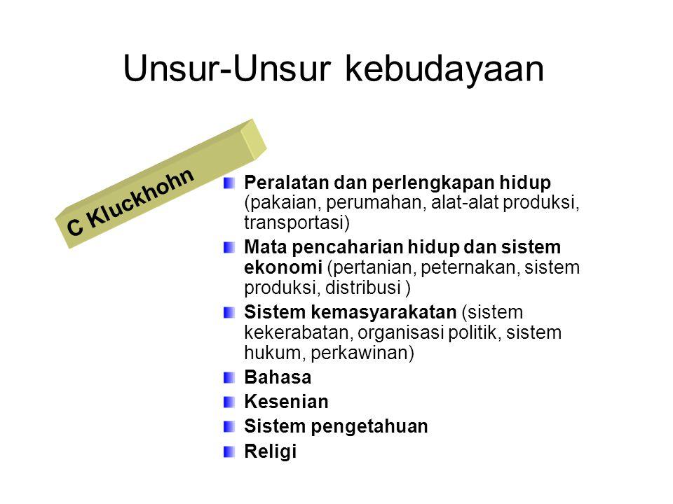Mohammad Yusuf Melatoa dalam Ensiklopedia Suku Bangsa Di Indonesia menyatakan Indonesia terdiri dari 500 etnis suku bangsa yang tinggal di lebih dari 17.000 pulau besar dan kecil.
