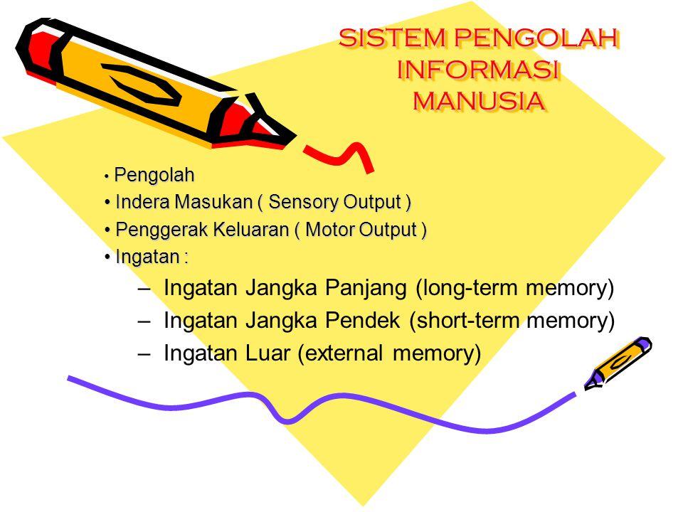 SISTEM PENGOLAH INFORMASI MANUSIA Pengolah Pengolah Indera Masukan ( Sensory Output ) Indera Masukan ( Sensory Output ) Penggerak Keluaran ( Motor Out