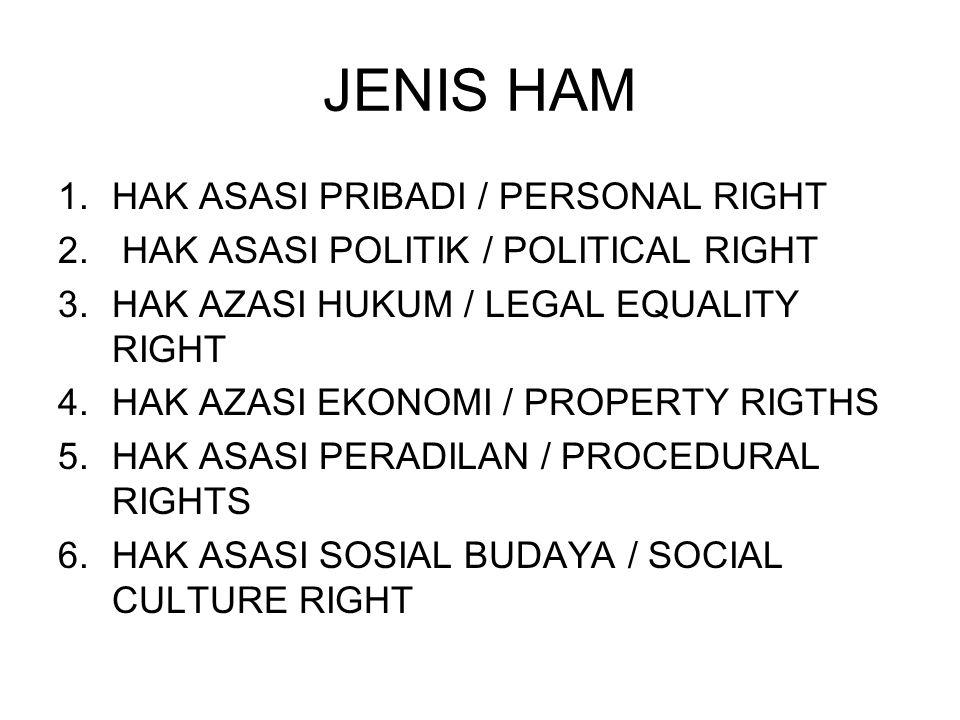 JENIS HAM 1.HAK ASASI PRIBADI / PERSONAL RIGHT 2. HAK ASASI POLITIK / POLITICAL RIGHT 3.HAK AZASI HUKUM / LEGAL EQUALITY RIGHT 4.HAK AZASI EKONOMI / P