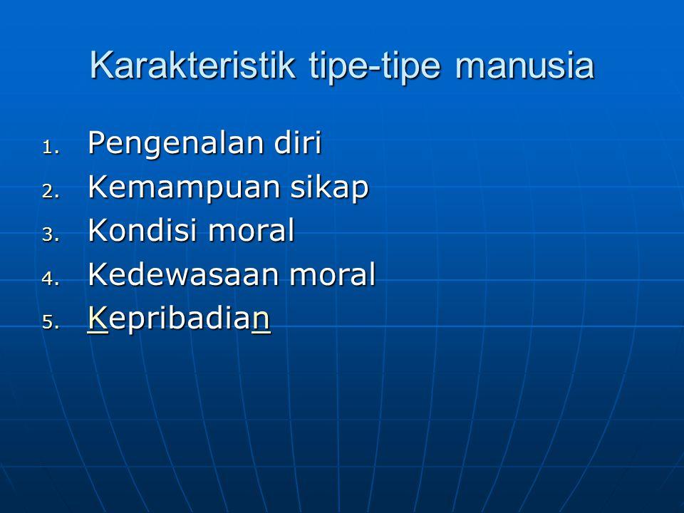 Karakteristik tipe-tipe manusia 1. Pengenalan diri 2. Kemampuan sikap 3. Kondisi moral 4. Kedewasaan moral 5. Kepribadian Kn Kn
