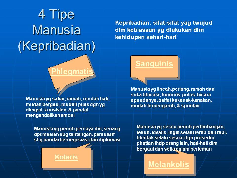 4 Tipe Manusia (Kepribadian) Koleris Phlegmatis Sanguinis Manusia yg lincah,periang, ramah dan suka bbicara, humoris, polos, bicara apa adanya, bsifat