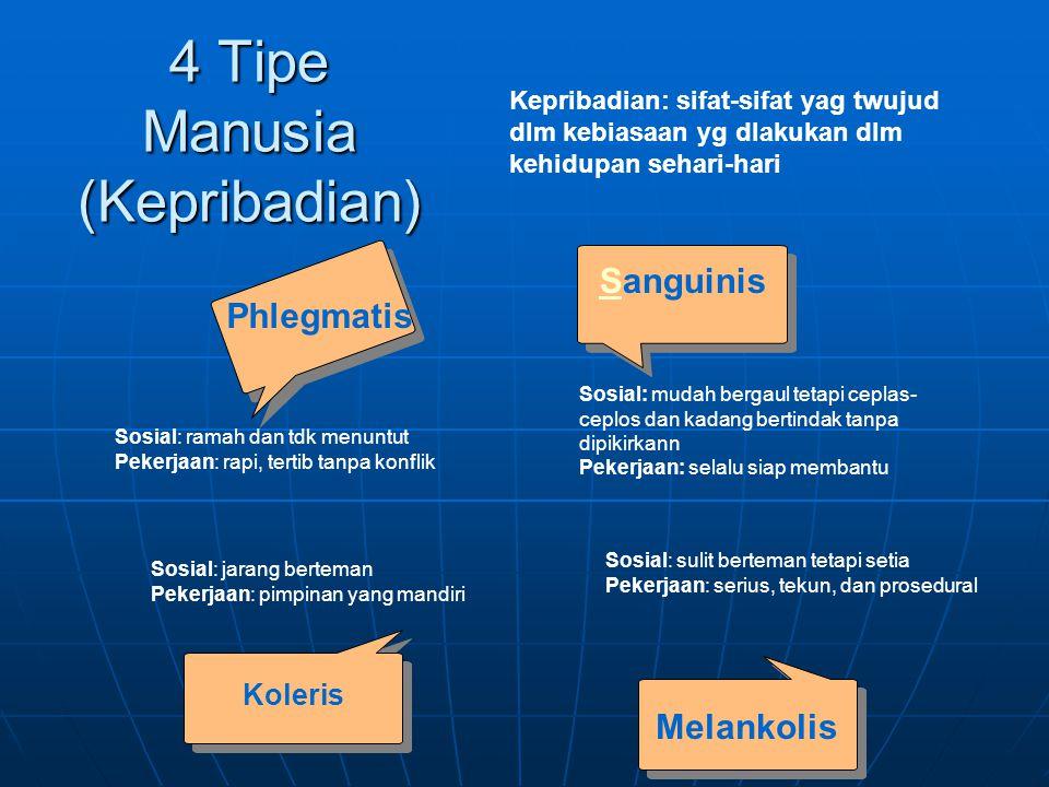4 Tipe Manusia (Kepribadian) Koleris Phlegmatis SSanguinis Sosial: mudah bergaul tetapi ceplas- ceplos dan kadang bertindak tanpa dipikirkann Pekerjaa