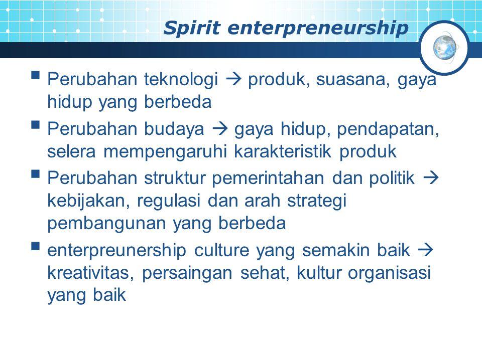 Spirit enterpreneurship  Perubahan teknologi  produk, suasana, gaya hidup yang berbeda  Perubahan budaya  gaya hidup, pendapatan, selera mempengar