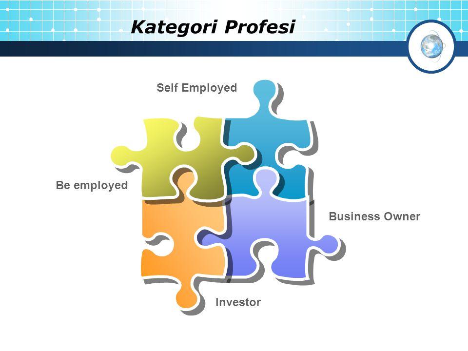 Kategori Profesi Business Owner Be employed Self Employed Investor