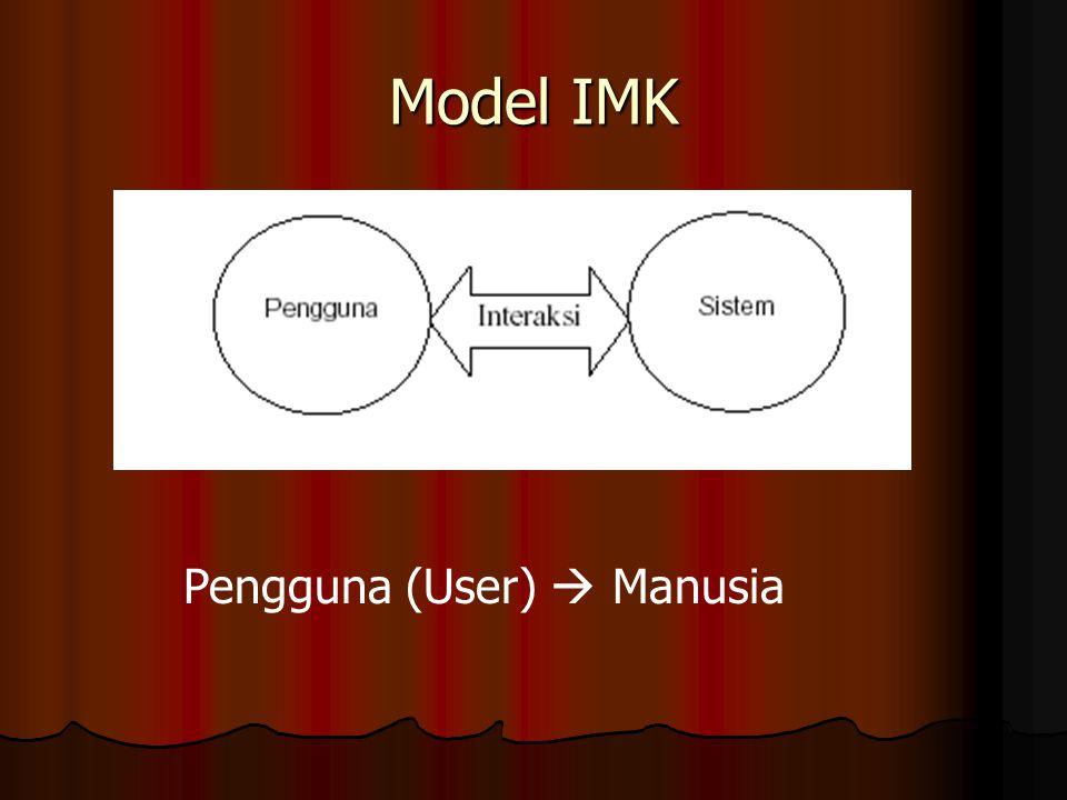 Model IMK Pengguna (User)  Manusia