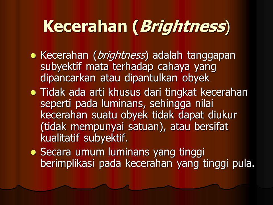 Kecerahan (Brightness) Kecerahan (brightness) adalah tanggapan subyektif mata terhadap cahaya yang dipancarkan atau dipantulkan obyek Kecerahan (brightness) adalah tanggapan subyektif mata terhadap cahaya yang dipancarkan atau dipantulkan obyek Tidak ada arti khusus dari tingkat kecerahan seperti pada luminans, sehingga nilai kecerahan suatu obyek tidak dapat diukur (tidak mempunyai satuan), atau bersifat kualitatif subyektif.