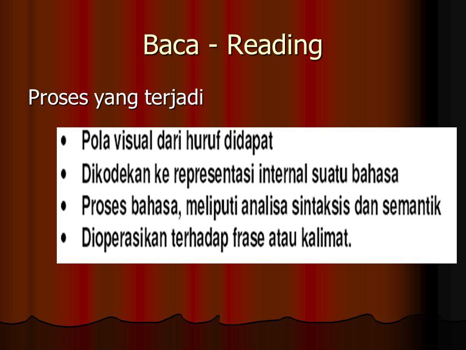 Baca - Reading Proses yang terjadi
