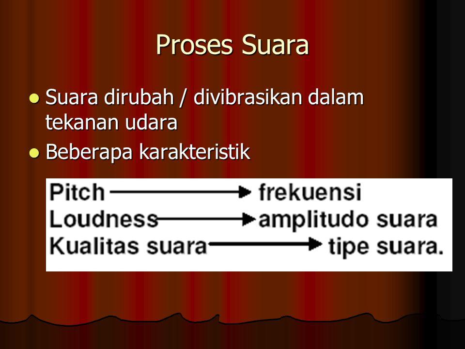 Proses Suara Suara dirubah / divibrasikan dalam tekanan udara Suara dirubah / divibrasikan dalam tekanan udara Beberapa karakteristik Beberapa karakteristik