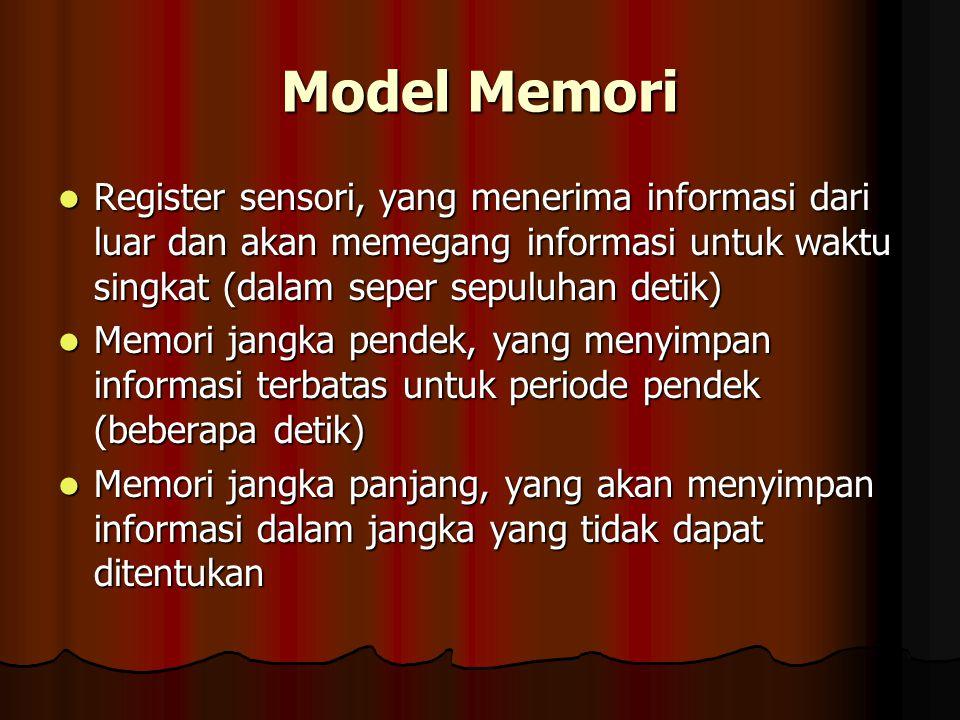 Model Memori Register sensori, yang menerima informasi dari luar dan akan memegang informasi untuk waktu singkat (dalam seper sepuluhan detik) Register sensori, yang menerima informasi dari luar dan akan memegang informasi untuk waktu singkat (dalam seper sepuluhan detik) Memori jangka pendek, yang menyimpan informasi terbatas untuk periode pendek (beberapa detik) Memori jangka pendek, yang menyimpan informasi terbatas untuk periode pendek (beberapa detik) Memori jangka panjang, yang akan menyimpan informasi dalam jangka yang tidak dapat ditentukan Memori jangka panjang, yang akan menyimpan informasi dalam jangka yang tidak dapat ditentukan