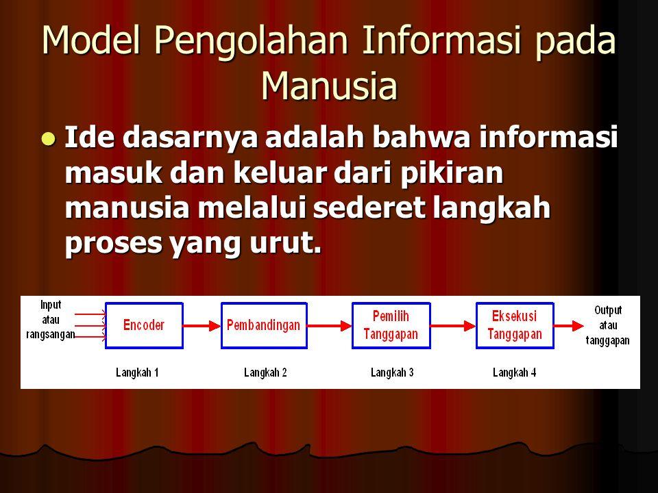 Model Pengolahan Informasi pada Manusia Ide dasarnya adalah bahwa informasi masuk dan keluar dari pikiran manusia melalui sederet langkah proses yang