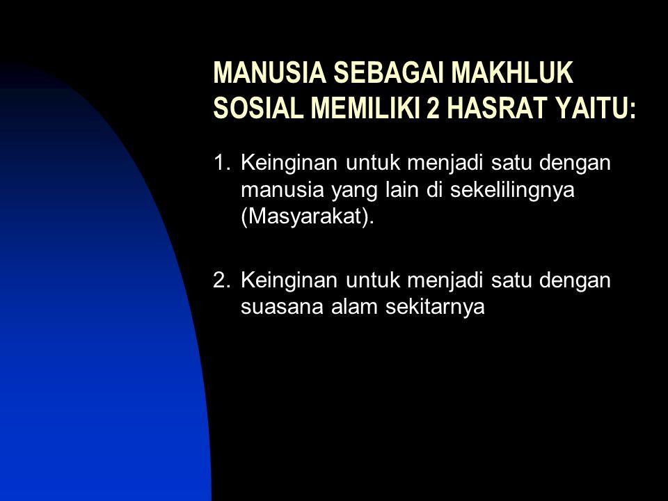 CIRI CIRI MANUSIA SEBAGAI MAKHLUK SOSIAL DAN EKONOMI YANG BERMORAL.