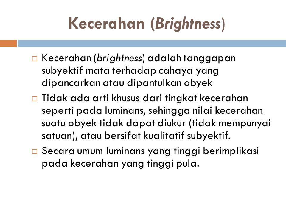 Kecerahan (Brightness)  Kecerahan (brightness) adalah tanggapan subyektif mata terhadap cahaya yang dipancarkan atau dipantulkan obyek  Tidak ada arti khusus dari tingkat kecerahan seperti pada luminans, sehingga nilai kecerahan suatu obyek tidak dapat diukur (tidak mempunyai satuan), atau bersifat kualitatif subyektif.