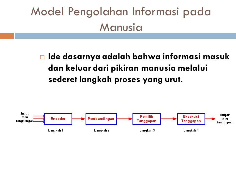 Model Pengolahan Informasi pada Manusia  Ide dasarnya adalah bahwa informasi masuk dan keluar dari pikiran manusia melalui sederet langkah proses yang urut.