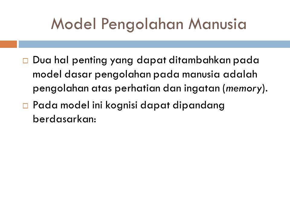Model Pengolahan Manusia  Dua hal penting yang dapat ditambahkan pada model dasar pengolahan pada manusia adalah pengolahan atas perhatian dan ingata