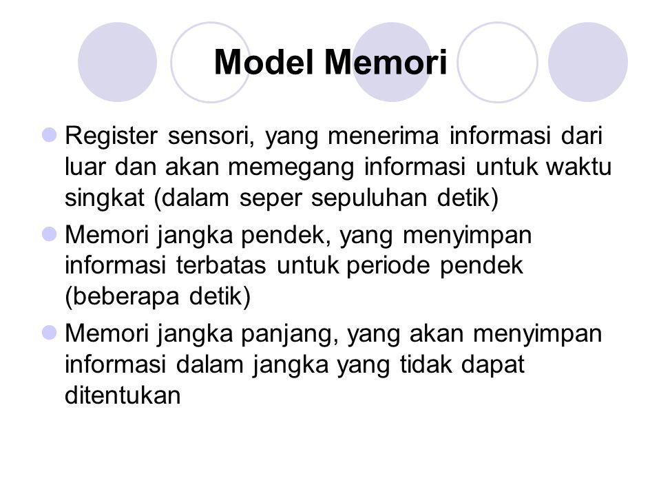 Model Memori Register sensori, yang menerima informasi dari luar dan akan memegang informasi untuk waktu singkat (dalam seper sepuluhan detik) Memori jangka pendek, yang menyimpan informasi terbatas untuk periode pendek (beberapa detik) Memori jangka panjang, yang akan menyimpan informasi dalam jangka yang tidak dapat ditentukan
