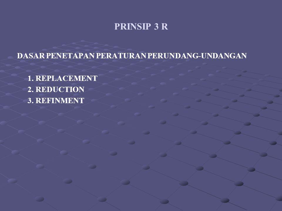 PRINSIP 3 R DASAR PENETAPAN PERATURAN PERUNDANG-UNDANGAN 1. REPLACEMENT 2. REDUCTION 3. REFINMENT
