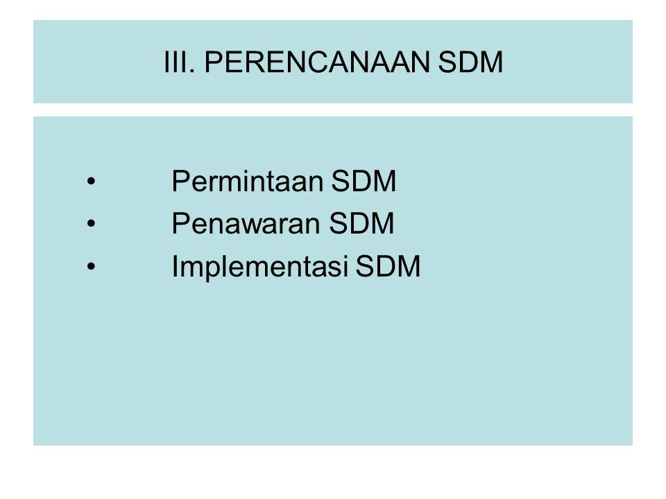 III. PERENCANAAN SDM Permintaan SDM Penawaran SDM Implementasi SDM