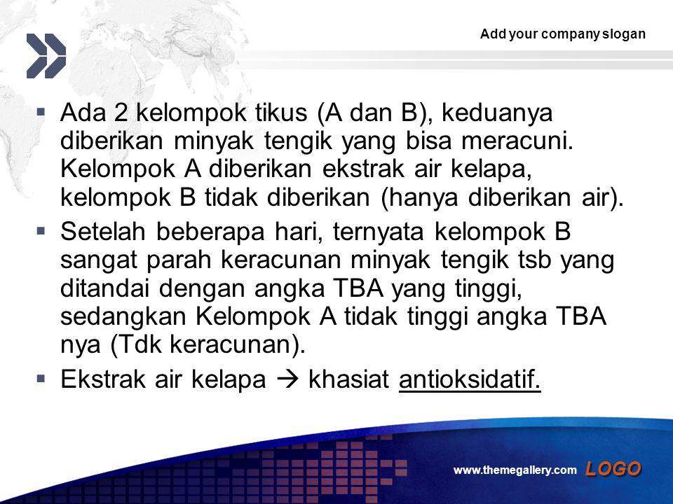 Add your company slogan LOGO Kesimpulan penelitian  Air kelapa  bergizi  Fungsional  berkhasiat (sumber antioksidan) www.themegallery.com