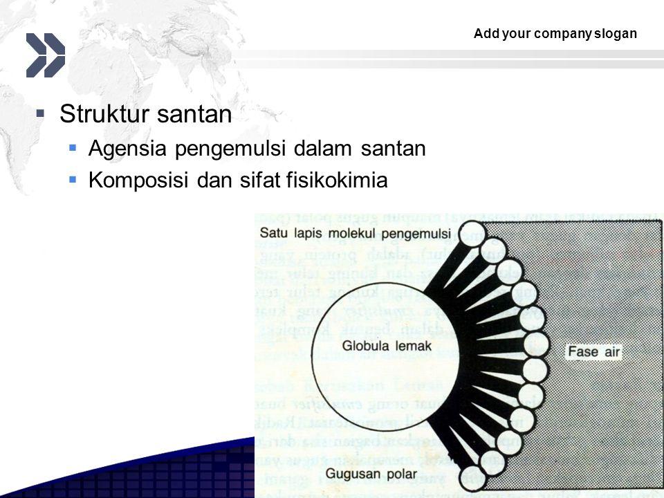 Add your company slogan LOGO Deskripsi  Santan adalah istilah yang digunakan untuk menunjuk cairan yang diperoleh dengan ekstraksi manual atau mekanikal daging kelapa parut dengan atau tanpa penambahan air.